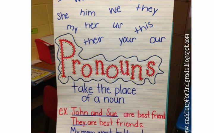 Pocketful of Pronouns