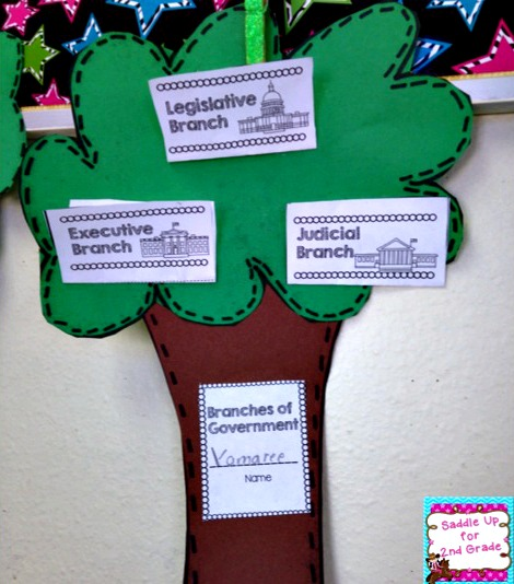 Teaching the Branches of Government can be tricky for little learners. This unit includes a interactive journal prompts, a comprehension booklet, vocabulary and a fun craft to help teach this concept in the primary grades.