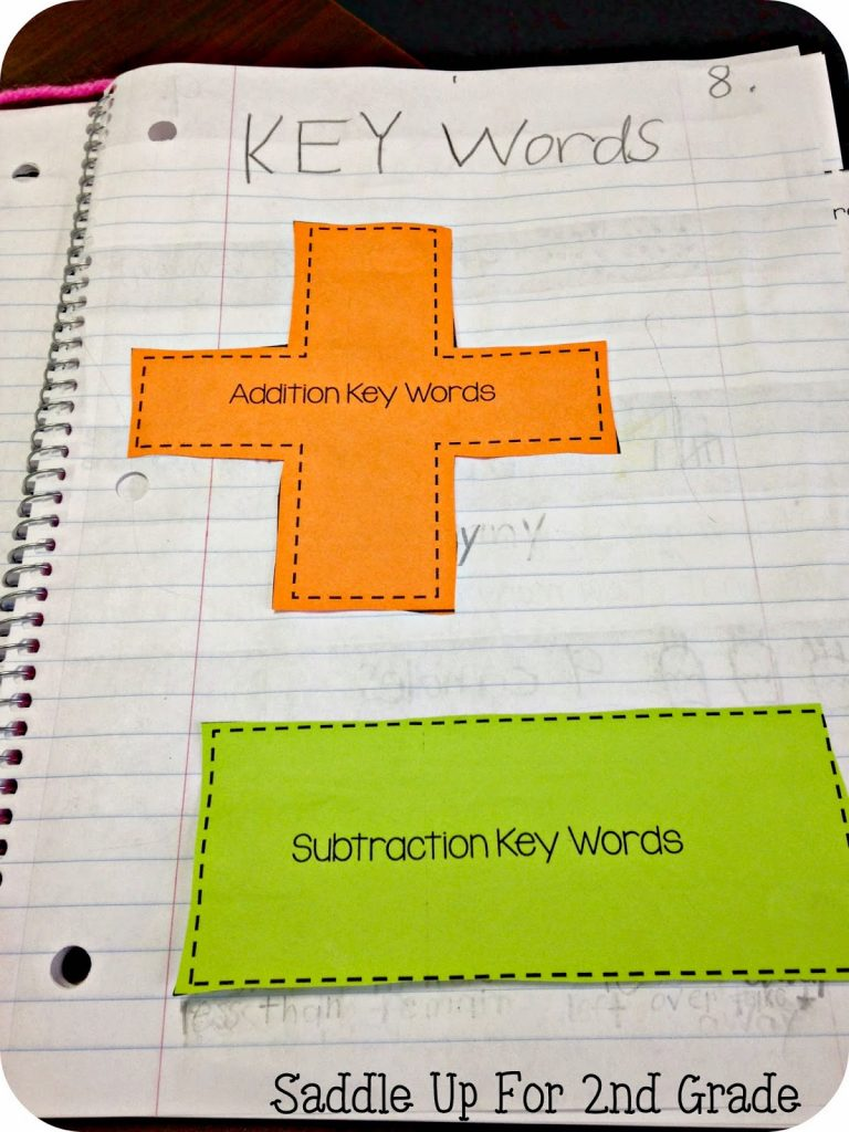 Key Words Flip Template FREEBIE by Saddle Up For 2nd Grade