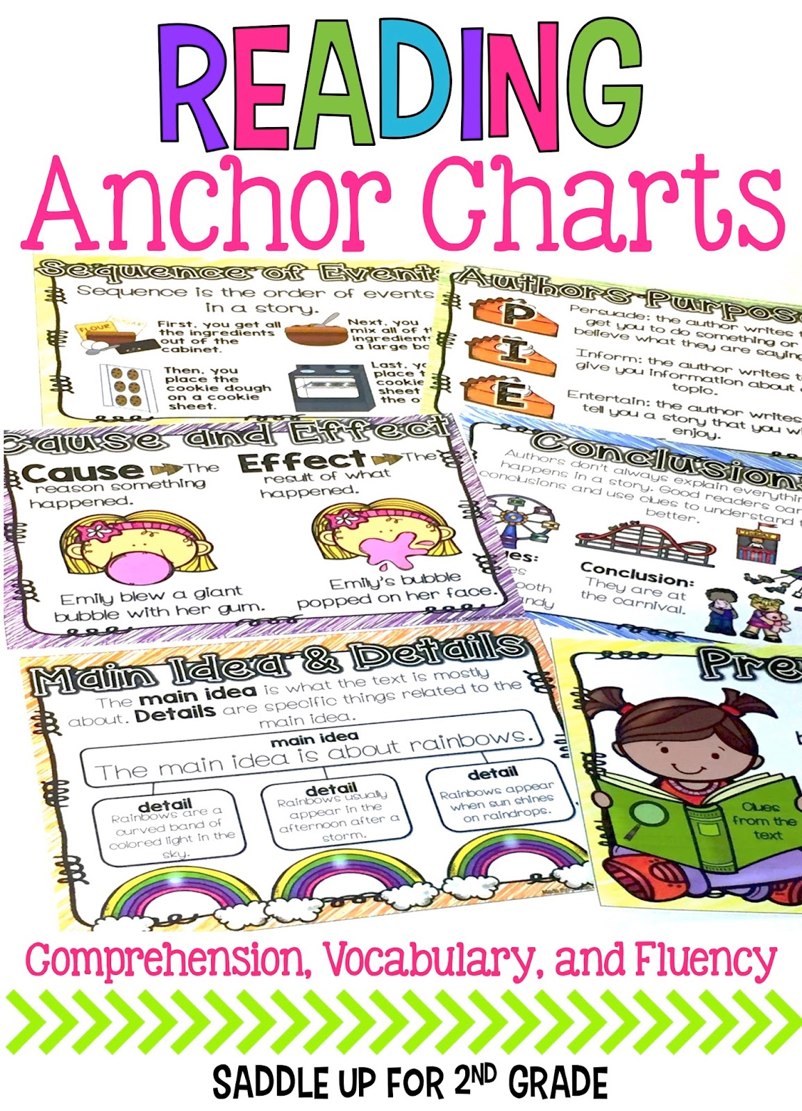 image relating to Reading Fluency Chart Printable named Examining Anchor Charts - Saddle Up for 2nd Quality