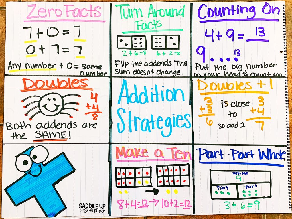 Amazon lined anchor chart pad